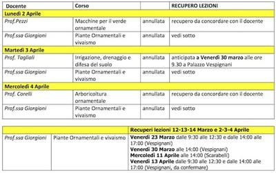Unibo Calendario.Variazioni Calendario Lezioni Secondo Anno Verde